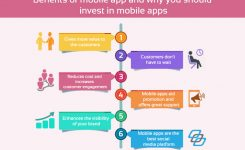 How your Business Mobile Application can Improve Your Sales & Revenue
